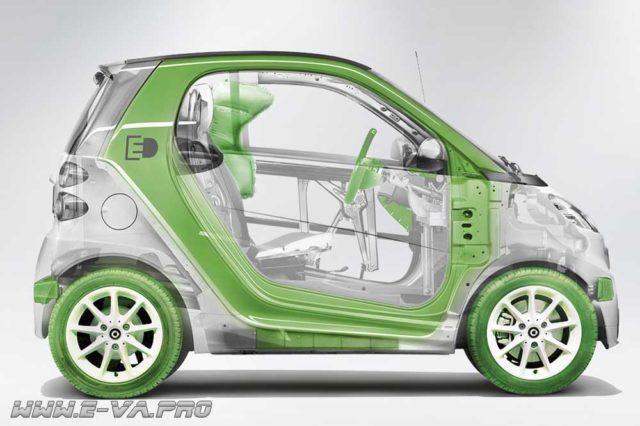 Электромобили Смарт теперь заряжаются в два раза быстрее