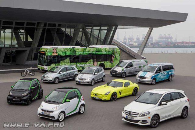 В производство электрических аккумуляторов вложат миллиард евро