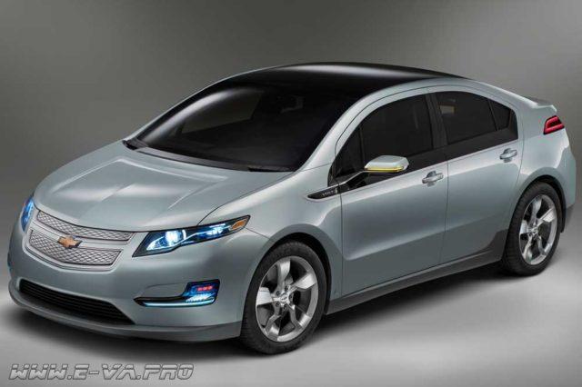 ChargePoint о рынке электромобилей в США