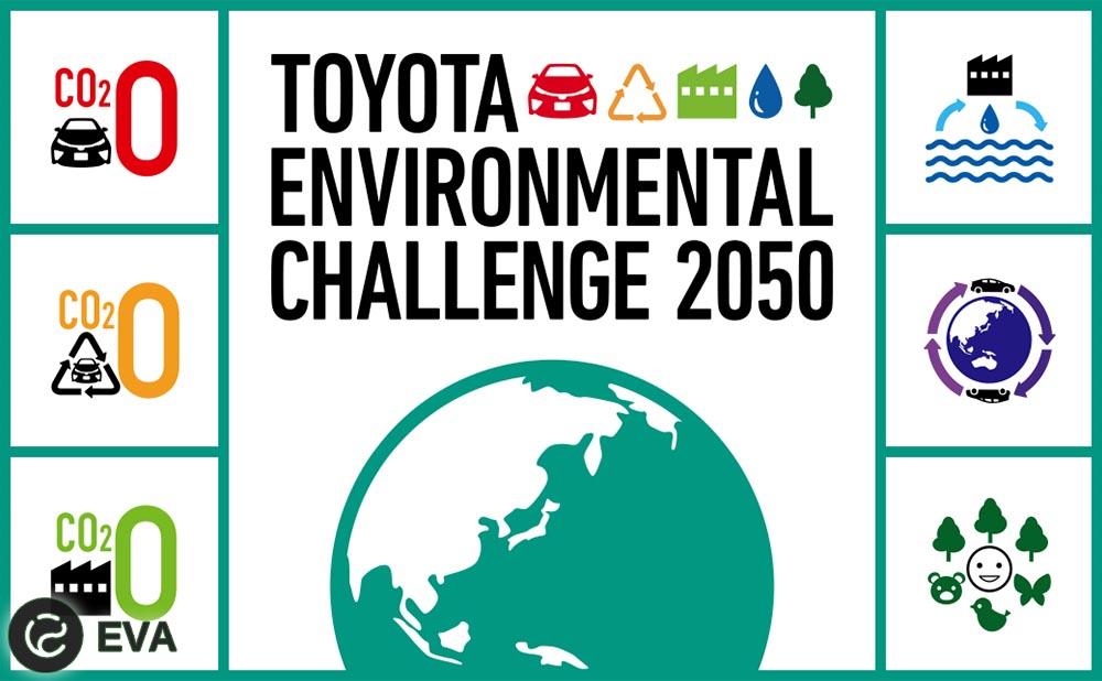 стратегический план Toyota на будущее
