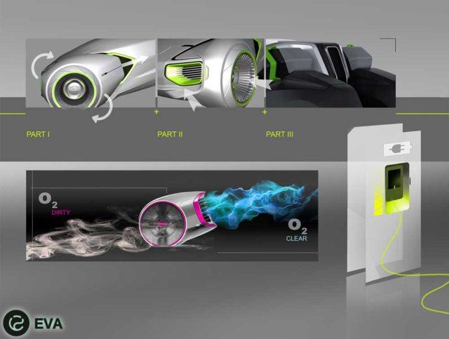 экология и очищение воздуха концептом Lada L-Ego